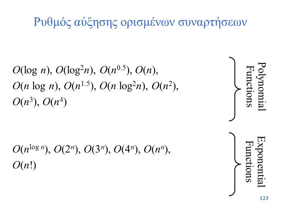 123 Ρυθμός αύξησης ορισμένων συναρτήσεων O(log n), O(log 2 n), O(n 0.5 ), O(n), O(n log n), O(n 1.5 ), O(n log 2 n), O(n 2 ), O(n 3 ), O(n 4 ) O(n log