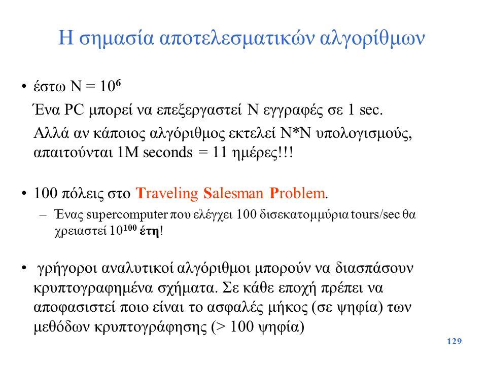 129 Η σημασία αποτελεσματικών αλγορίθμων έστω N = 10 6 Ένα PC μπορεί να επεξεργαστεί N εγγραφές σε 1 sec. Αλλά αν κάποιος αλγόριθμος εκτελεί N*N υπολο