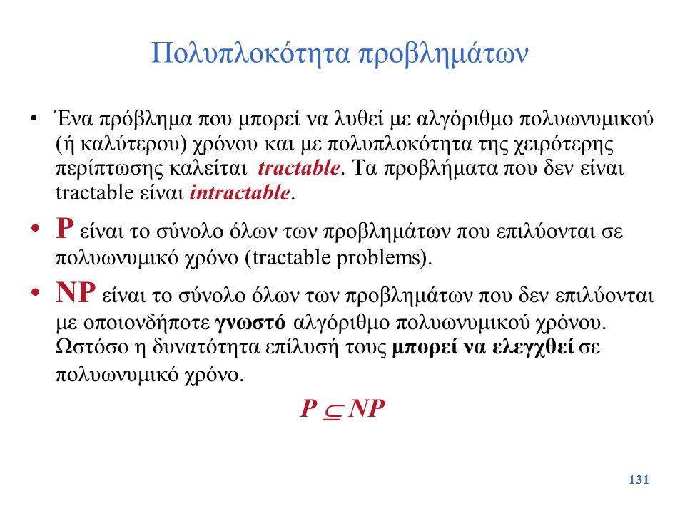 131 Πολυπλοκότητα προβλημάτων Ένα πρόβλημα που μπορεί να λυθεί με αλγόριθμο πολυωνυμικού (ή καλύτερου) χρόνου και με πολυπλοκότητα της χειρότερης περί