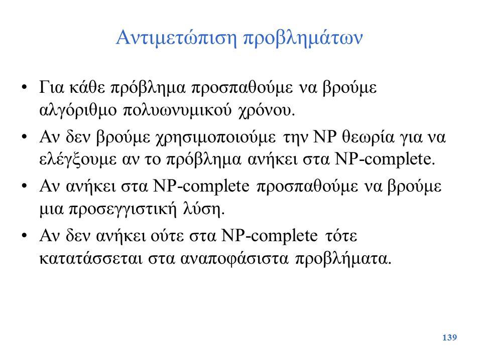 139 Αντιμετώπιση προβλημάτων Για κάθε πρόβλημα προσπαθούμε να βρούμε αλγόριθμο πολυωνυμικού χρόνου. Αν δεν βρούμε χρησιμοποιούμε την NP θεωρία για να
