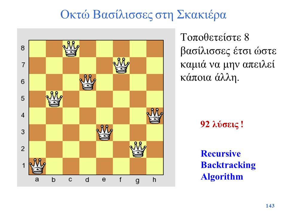 143 Οκτώ Βασίλισσες στη Σκακιέρα Τοποθετείστε 8 βασίλισσες έτσι ώστε καμιά να μην απειλεί κάποια άλλη. Recursive Backtracking Algorithm 92 λύσεις !