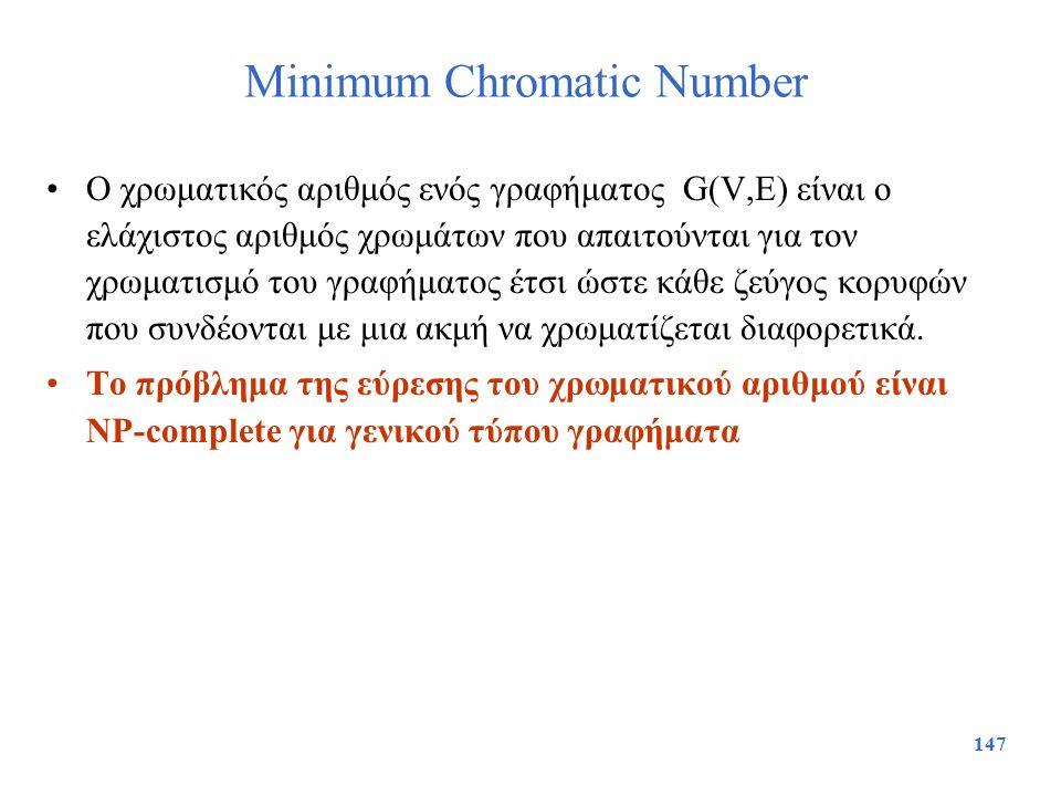 147 Minimum Chromatic Number Ο χρωματικός αριθμός ενός γραφήματος G(V,E) είναι ο ελάχιστος αριθμός χρωμάτων που απαιτούνται για τον χρωματισμό του γρα