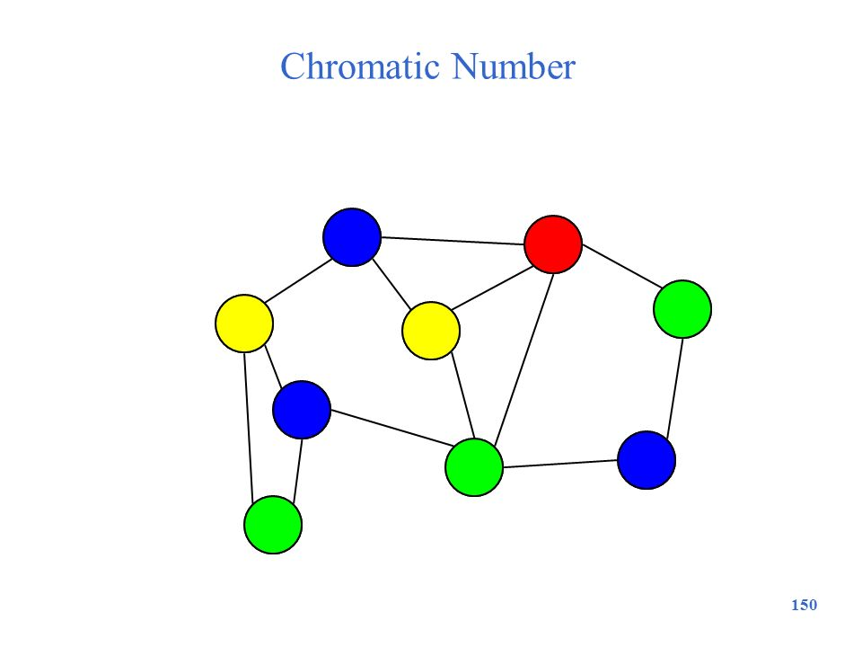 150 Chromatic Number