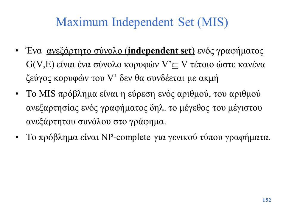 152 Maximum Independent Set (MIS) Ένα ανεξάρτητο σύνολο (independent set) ενός γραφήματος G(V,E) είναι ένα σύνολο κορυφών V'  V τέτοιο ώστε κανένα ζε