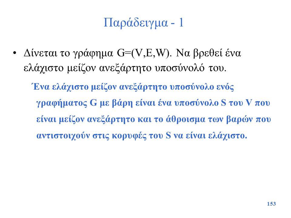 153 Παράδειγμα - 1 Δίνεται το γράφημα G=(V,E,W). Να βρεθεί ένα ελάχιστο μείζον ανεξάρτητο υποσύνολό του. Ένα ελάχιστο μείζον ανεξάρτητο υποσύνολο ενός