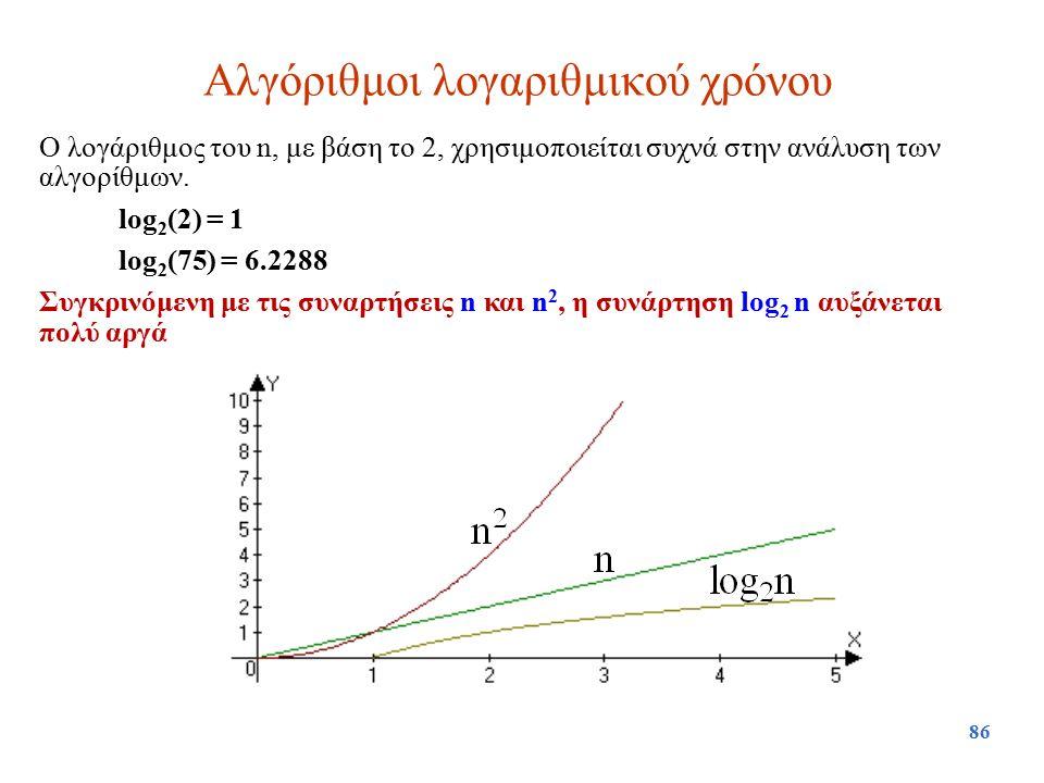 86 Αλγόριθμοι λογαριθμικού χρόνου Ο λογάριθμος του n, με βάση το 2, χρησιμοποιείται συχνά στην ανάλυση των αλγορίθμων. log 2 (2) = 1 log 2 (75) = 6.22