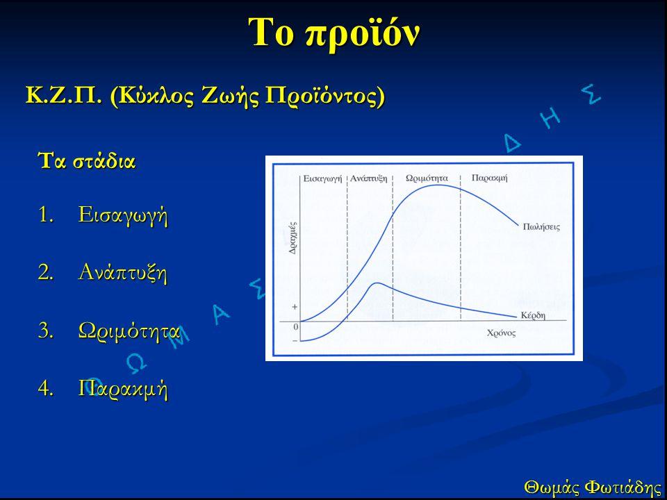 Το προϊόν Κ.Ζ.Π. (Κύκλος Ζωής Προϊόντος) Τα στάδια 1.Εισαγωγή 2.Ανάπτυξη 3.Ωριμότητα 4.Παρακμή Θωμάς Φωτιάδης