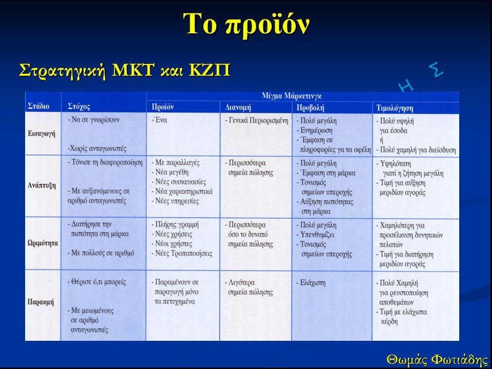 Το προϊόν Στρατηγική ΜΚΤ και ΚΖΠ Θωμάς Φωτιάδης