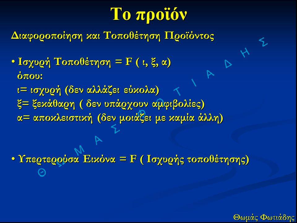 Το προϊόν Διαφοροποίηση και Τοποθέτηση Προϊόντος Θωμάς Φωτιάδης Ισχυρή Τοποθέτηση = F ( ι, ξ, α) Ισχυρή Τοποθέτηση = F ( ι, ξ, α) όπου: όπου: ι= ισχυρ