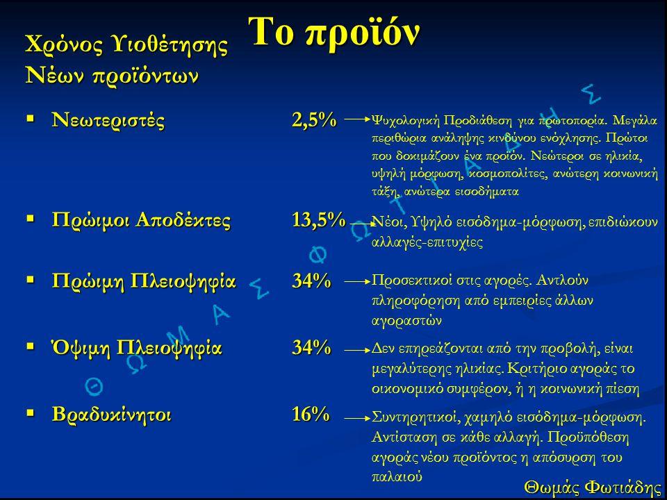 Το προϊόν Χρόνος Υιοθέτησης Νέων προϊόντων Θωμάς Φωτιάδης  Νεωτεριστές 2,5%  Πρώιμοι Αποδέκτες 13,5%  Πρώιμη Πλειοψηφία34%  Όψιμη Πλειοψηφία34% 