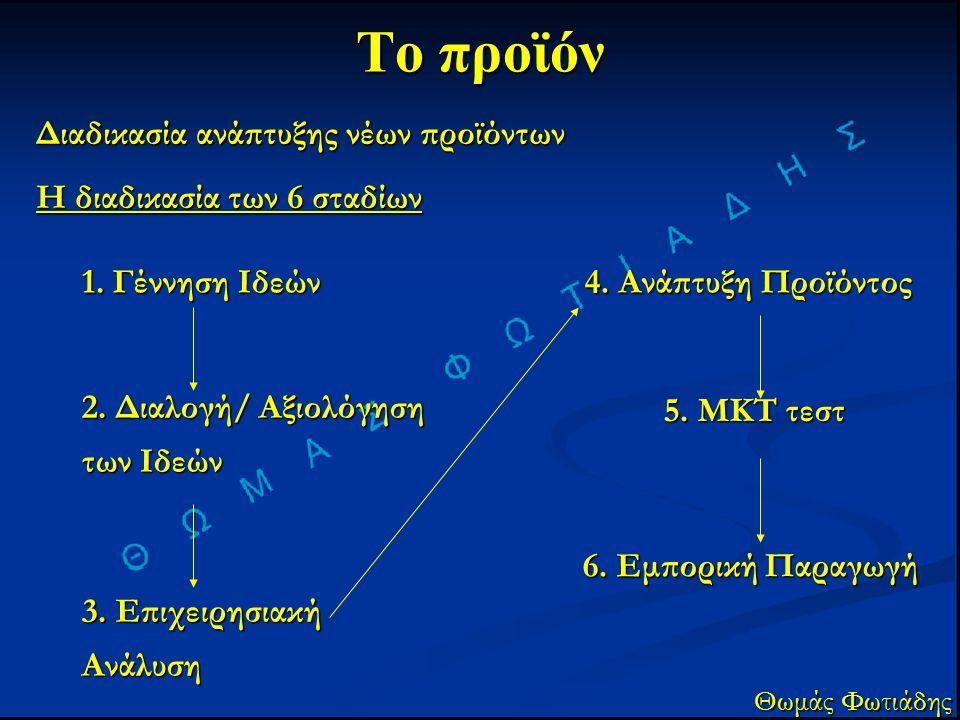 Το προϊόν Διαδικασία ανάπτυξης νέων προϊόντων Θωμάς Φωτιάδης Η διαδικασία των 6 σταδίων 1. Γέννηση Ιδεών 2. Διαλογή/ Αξιολόγηση των Ιδεών 3. Επιχειρησ