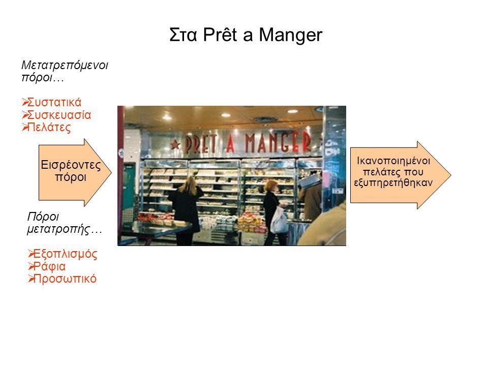 Μετατρεπόμενοι πόροι…  Συστατικά  Συσκευασία  Πελάτες Ικανοποιημένοι πελάτες που εξυπηρετήθηκαν Εισρέοντες πόροι Πόροι μετατροπής…  Εξοπλισμός  Ράφια  Προσωπικό Στα Prêt a Manger