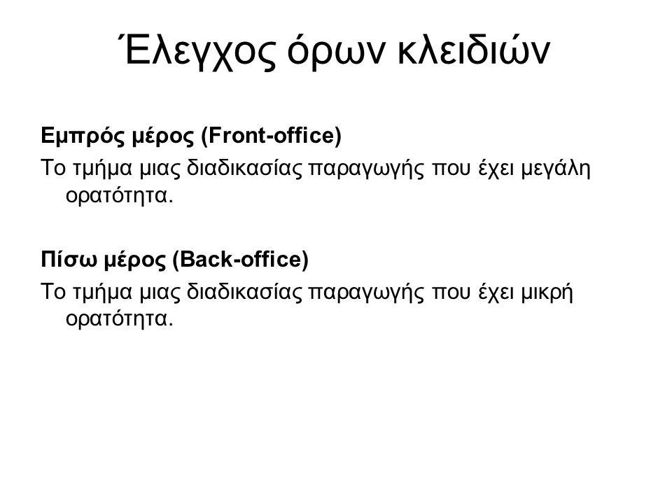 Έλεγχος όρων κλειδιών Εμπρός μέρος (Front-office) Το τμήμα μιας διαδικασίας παραγωγής που έχει μεγάλη ορατότητα.