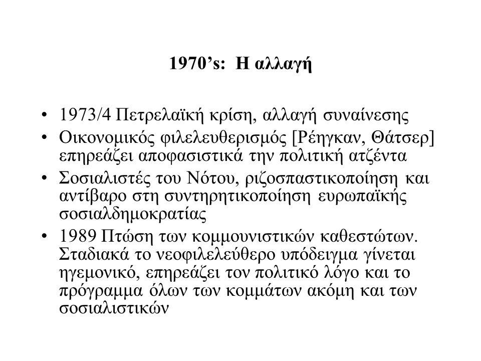 1970's: Η αλλαγή 1973/4 Πετρελαϊκή κρίση, αλλαγή συναίνεσης Οικονομικός φιλελευθερισμός [Ρέηγκαν, Θάτσερ] επηρεάζει αποφασιστικά την πολιτική ατζέντα