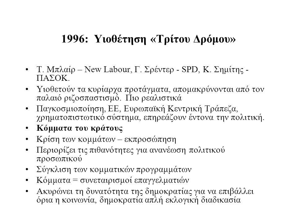 1996: Υιοθέτηση «Τρίτου Δρόμου» Τ. Μπλαίρ – New Labour, Γ. Σρέντερ - SPD, Κ. Σημίτης - ΠΑΣΟΚ. Υιοθετούν τα κυρίαρχα προτάγματα, απομακρύνονται από τον