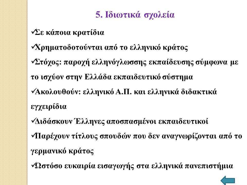 5. Ιδιωτικά σχολεία Σε κάποια κρατίδια Χρηματοδοτούνται από το ελληνικό κράτος Στόχος: παροχή ελληνόγλωσσης εκπαίδευσης σύμφωνα με το ισχύον στην Ελλά