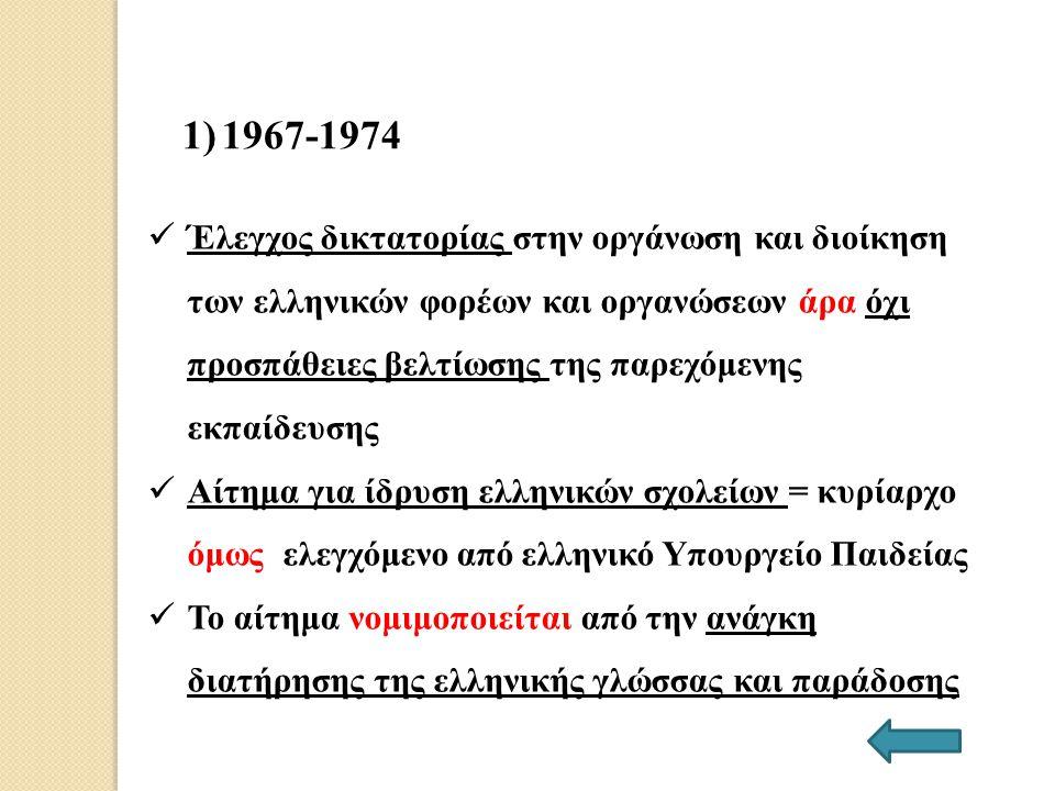 Έλεγχος δικτατορίας στην οργάνωση και διοίκηση των ελληνικών φορέων και οργανώσεων άρα όχι προσπάθειες βελτίωσης της παρεχόμενης εκπαίδευσης Αίτημα γι