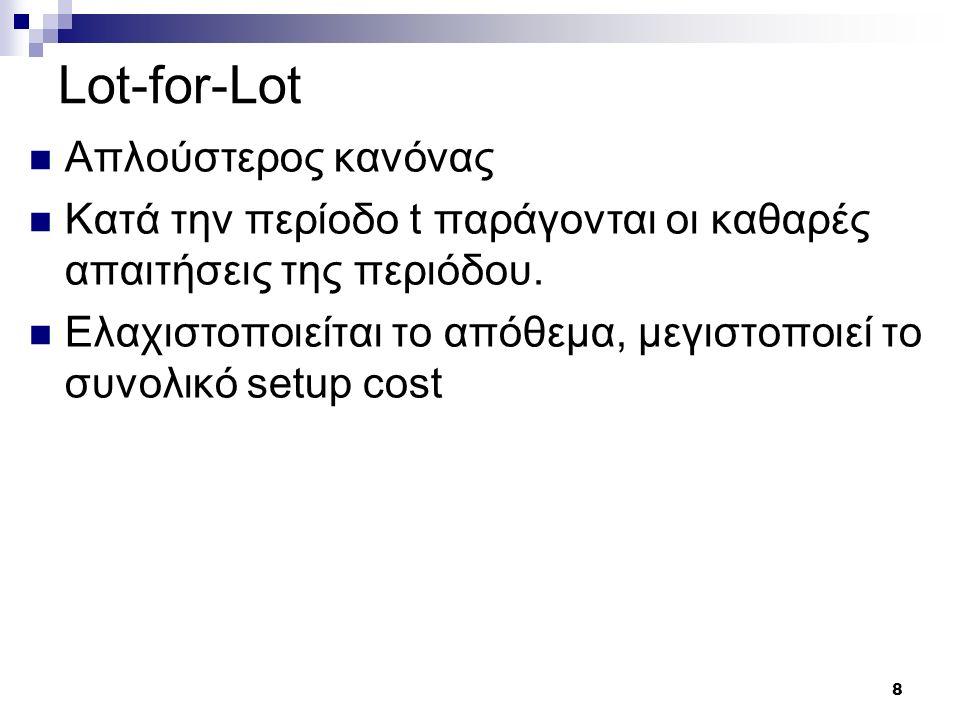 8 Lot-for-Lot Απλούστερος κανόνας Κατά την περίοδο t παράγονται οι καθαρές απαιτήσεις της περιόδου. Ελαχιστοποιείται το απόθεμα, μεγιστοποιεί το συνολ