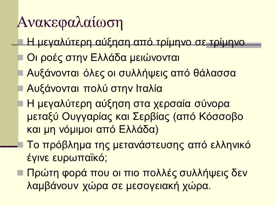 Ανακεφαλαίωση Η μεγαλύτερη αύξηση από τρίμηνο σε τρίμηνο Οι ροές στην Ελλάδα μειώνονται Αυξάνονται όλες οι συλλήψεις από θάλασσα Αυξάνονται πολύ στην