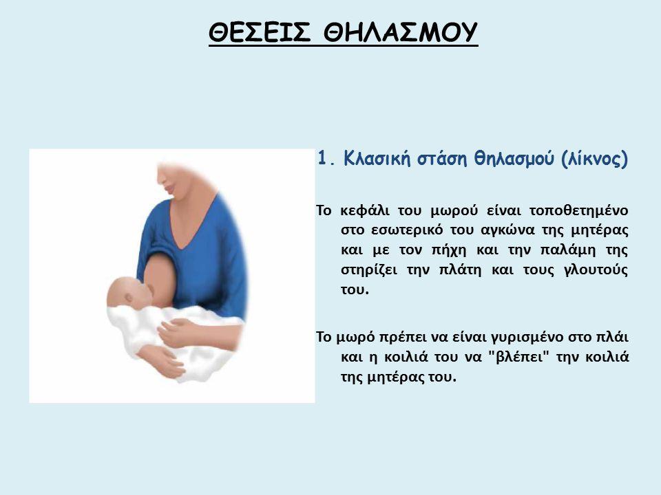 1. Κλασική στάση θηλασμού (λίκνος) Το κεφάλι του μωρού είναι τοποθετημένο στο εσωτερικό του αγκώνα της μητέρας και με τον πήχη και την παλάμη της στηρ