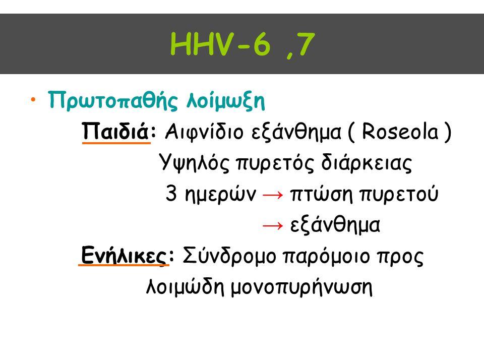 HHV-6,7 Πρωτοπαθής λοίμωξη Παιδιά: Αιφνίδιο εξάνθημα ( Roseola ) Yψηλός πυρετός διάρκειας 3 ημερών → πτώση πυρετού → εξάνθημα Ενήλικες: Σύνδρομο παρόμ