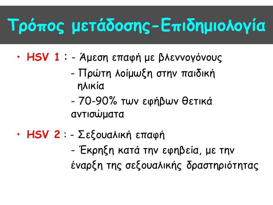 Τρόπος μετάδοσης-Επιδημιολογία HSV 1 : - Άμεση επαφή με βλεννογόνους - Πρώτη λοίμωξη στην παιδική ηλικία - 70-90% των εφήβων θετικά αντισώματα HSV 2 :