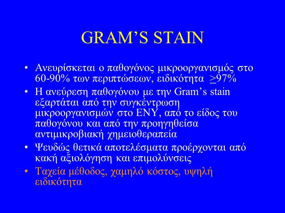 GRAM'S STAIN Ανευρίσκεται ο παθογόνος μικροοργανισμός στο 60-90% των περιπτώσεων, ειδικότητα >97% Η ανεύρεση παθογόνου με την Gram's stain εξαρτάται από την συγκέντρωση μικροοργανισμών στο ΕΝΥ, από το είδος του παθογόνου και από την προηγηθείσα αντιμικροβιακή χημειοθεραπεία Ψευδώς θετικά αποτελέσματα προέρχονται από κακή αξιολόγηση και επιμολύνσεις Ταχεία μέθοδος, χαμηλό κόστος, υψηλή ειδικότητα