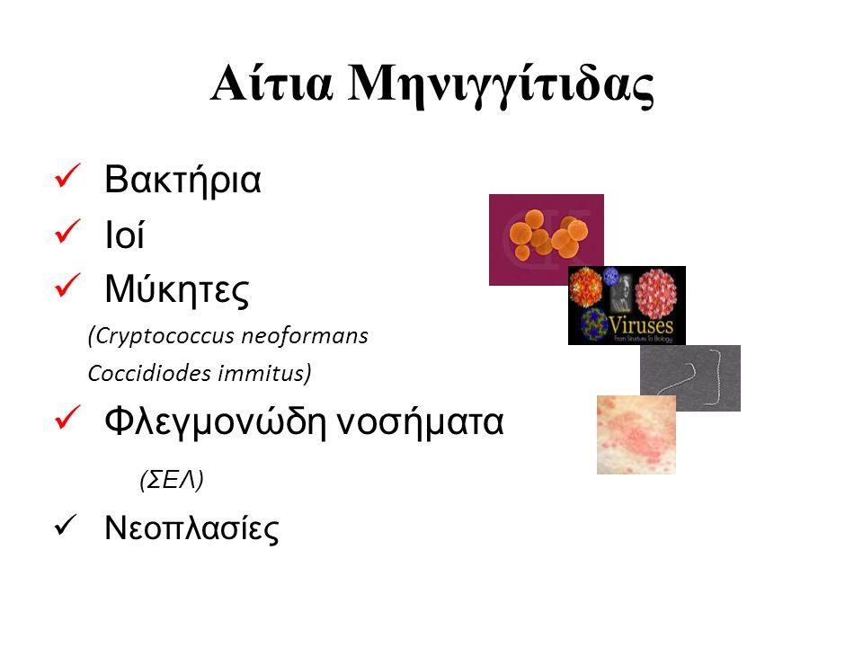 Αίτια Μηνιγγίτιδας Βακτήρια Ιοί Μύκητες (Cryptococcus neoformans Coccidiodes immitus) Φλεγμονώδη νοσήματα (ΣΕΛ) Νεοπλασίες