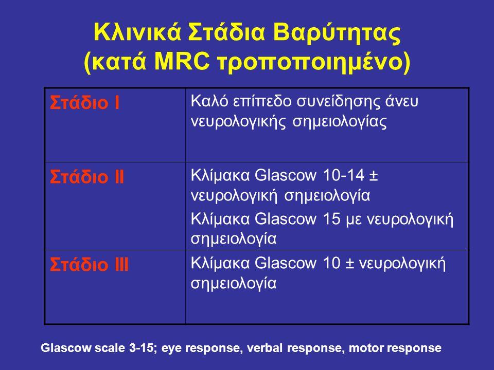 Κλινικά Στάδια Βαρύτητας (κατά MRC τροποποιημένο) Στάδιο Ι Καλό επίπεδο συνείδησης άνευ νευρολογικής σημειολογίας Στάδιο ΙΙ Κλίμακα Glascow 10-14 ± νευρολογική σημειολογία Κλίμακα Glascow 15 με νευρολογική σημειολογία Στάδιο ΙΙΙ Κλίμακα Glascow 10 ± νευρολογική σημειολογία Glascow scale 3-15; eye response, verbal response, motor response