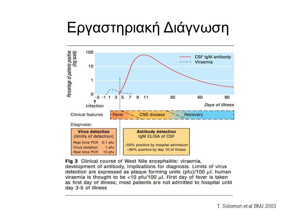 Εργαστηριακή Διάγνωση T. Solomon et al BMJ 2003
