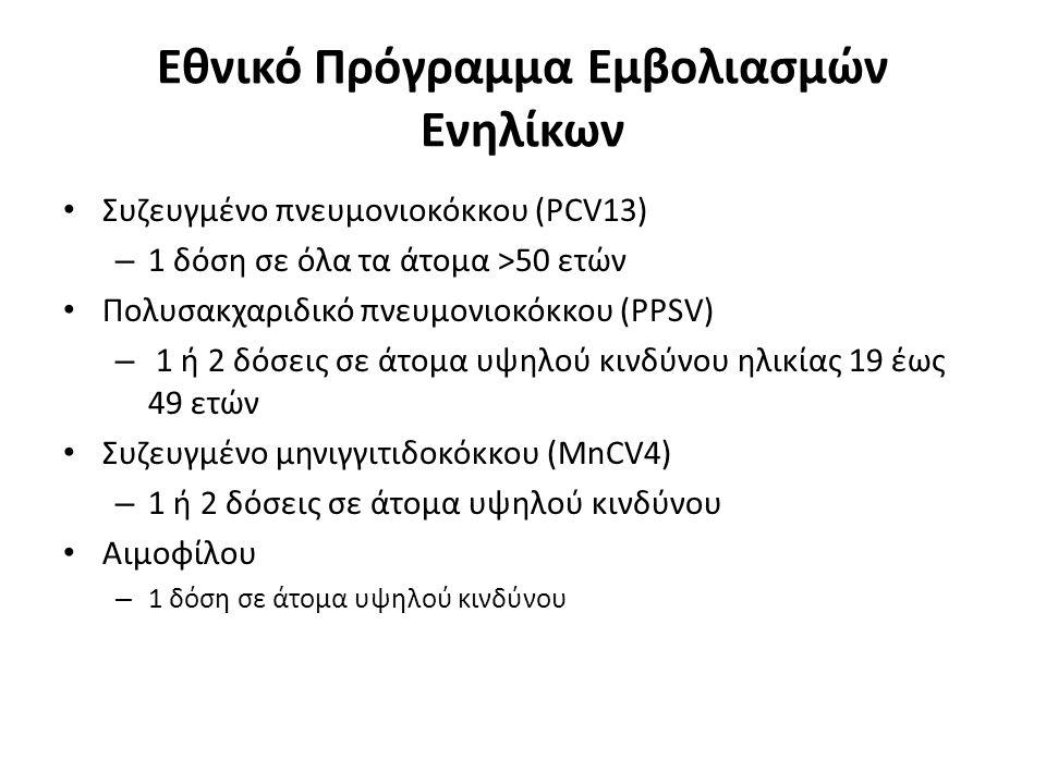 Εθνικό Πρόγραμμα Εμβολιασμών Ενηλίκων Συζευγμένο πνευμονιοκόκκου (PCV13) – 1 δόση σε όλα τα άτομα >50 ετών Πολυσακχαριδικό πνευμονιοκόκκου (PPSV) – 1 ή 2 δόσεις σε άτομα υψηλού κινδύνου ηλικίας 19 έως 49 ετών Συζευγμένο μηνιγγιτιδοκόκκου (MnCV4) – 1 ή 2 δόσεις σε άτομα υψηλού κινδύνου Αιμοφίλου – 1 δόση σε άτομα υψηλού κινδύνου