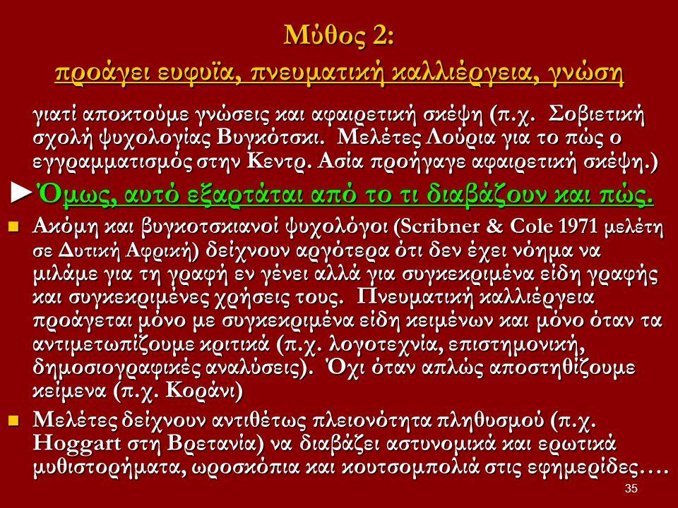 35 Μύθος 2: προάγει ευφυϊα, πνευματική καλλιέργεια, γνώση γιατί αποκτούμε γνώσεις και αφαιρετική σκέψη (π.χ.