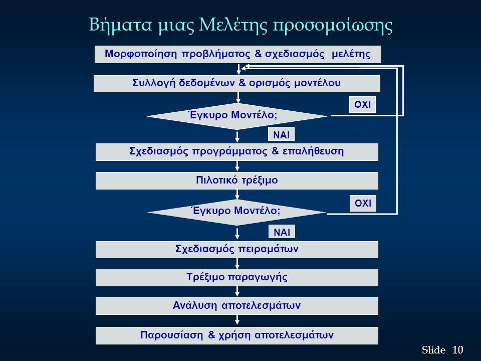 10 Slide Βήματα μιας Μελέτης προσομοίωσης Μορφοποίηση προβλήματος & σχεδιασμός μελέτης Συλλογή δεδομένων & ορισμός μοντέλου Έγκυρο Μοντέλο; Σχεδιασμός προγράμματος & επαλήθευση Πιλοτικό τρέξιμο Σχεδιασμός πειραμάτων Έγκυρο Μοντέλο; Τρέξιμο παραγωγής Ανάλυση αποτελεσμάτων Παρουσίαση & χρήση αποτελεσμάτων ΝΑΙ ΟΧΙ ΝΑΙ
