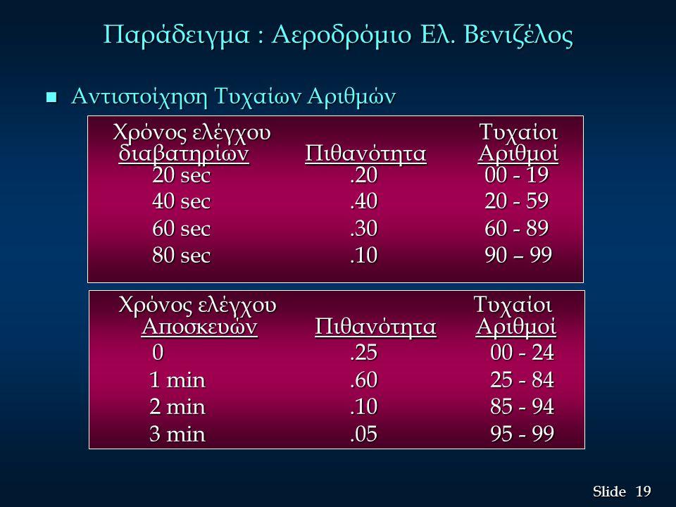 19 Slide n Αντιστοίχηση Τυχαίων Αριθμών Χρόνος ελέγχου Τυχαίοι Χρόνος ελέγχου Τυχαίοι διαβατηρίων Πιθανότητα Αριθμοί διαβατηρίων Πιθανότητα Αριθμοί 20 sec.20 00 - 19 20 sec.20 00 - 19 40 sec.40 20 - 59 40 sec.40 20 - 59 60 sec.30 60 - 89 60 sec.30 60 - 89 80 sec.10 90 – 99 80 sec.10 90 – 99 Χρόνος ελέγχου Τυχαίοι Χρόνος ελέγχου Τυχαίοι Αποσκευών Πιθανότητα Αριθμοί Αποσκευών Πιθανότητα Αριθμοί 0.25 00 - 24 0.25 00 - 24 1 min.60 25 - 84 1 min.60 25 - 84 2 min.10 85 - 94 2 min.10 85 - 94 3 min.05 95 - 99 3 min.05 95 - 99 Παράδειγμα : Αεροδρόμιο Ελ.