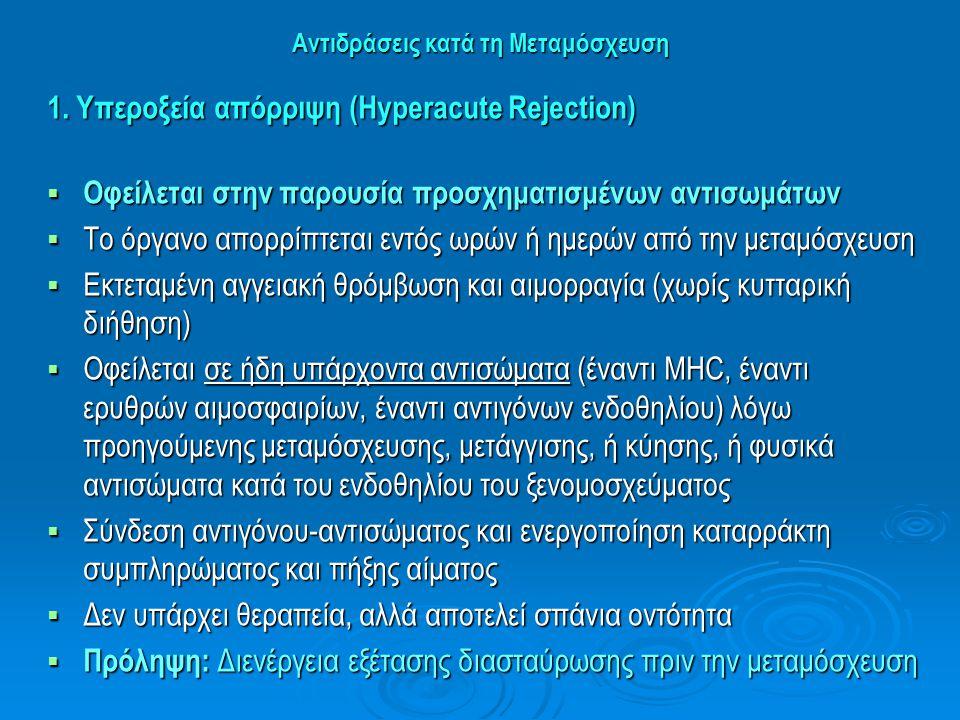 Αντιδράσεις κατά τη Μεταμόσχευση 1. Υπεροξεία απόρριψη (Hyperacute Rejection)  Οφείλεται στην παρουσία προσχηματισμένων αντισωμάτων  Το όργανο απορρ
