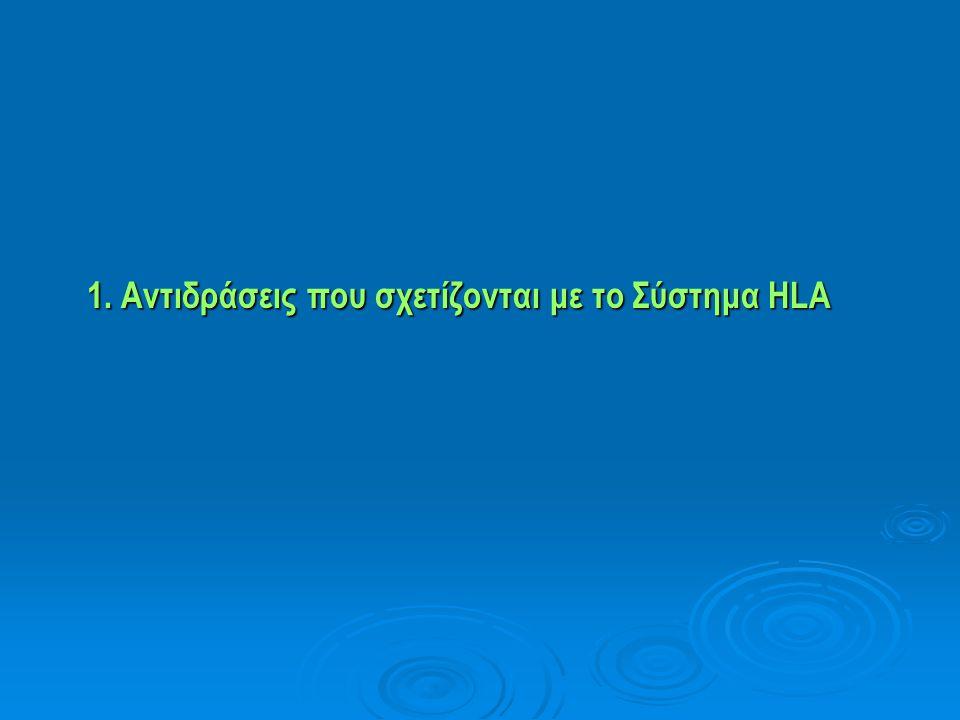 Αντιδράσεις που σχετίζονται με το Σύστημα HLA Τυποποίηση ΗLA: Ταυτοποίηση Γονιδίων  Για τον καθορισμό της ακριβούς δομικής ταυτότητας μορίων ΜΗC (ιδιαίτερα σε μη συγγενικά άτομα) → τα ορολογικά αντιδραστήρια δεν είναι αρκετά ειδικά  «Λεπτομερής» εξακρίβωση της ταυτότητας των αλληλόμορφων ΜΗC → άμεση δομική ανάλυση των γονιδίων  Μεθοδολογία : πολλαπλασιασμός κάθε γενετικής περιοχής με PCR → υβριδισμός με σεσημασμένους ανιχνευτές ολιγονουκλεοτιδίων