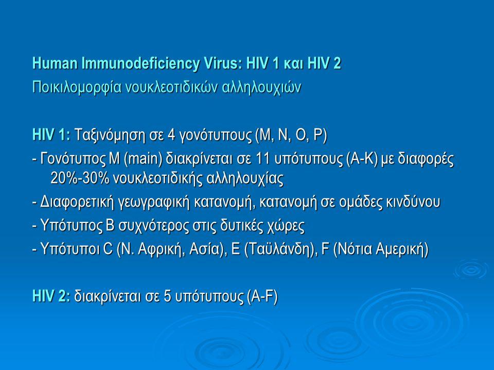 Human Immunodeficiency Virus: HIV 1 και HIV 2 Ποικιλoμορφία νουκλεοτιδικών αλληλουχιών HIV 1: Ταξινόμηση σε 4 γονότυπους (Μ, Ν, Ο, P) - Γονότυπος Μ (m