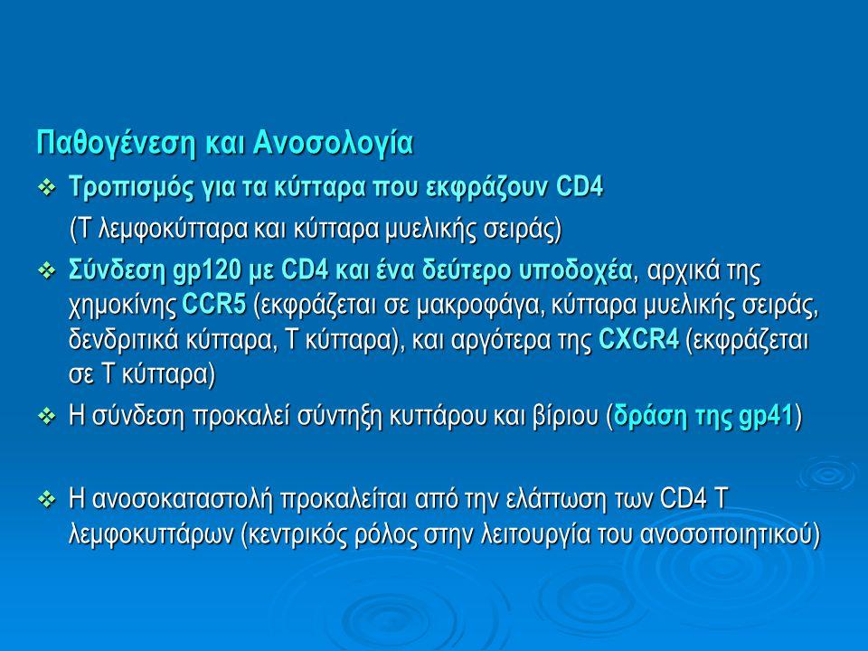 Παθογένεση και Ανοσολογία  Τροπισμός για τα κύτταρα που εκφράζουν CD4 (Τ λεμφοκύτταρα και κύτταρα μυελικής σειράς) (Τ λεμφοκύτταρα και κύτταρα μυελικ