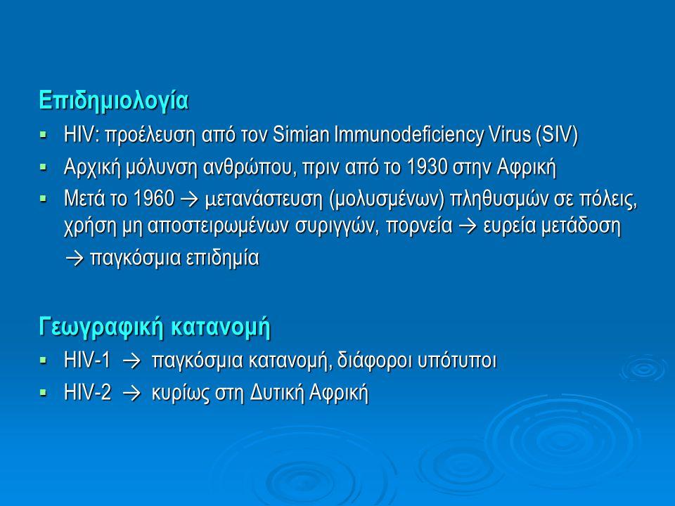 Επιδημιολογία  HIV: προέλευση από τον Simian Immunodeficiency Virus (SIV)  Αρχική μόλυνση ανθρώπου, πριν από το 1930 στην Αφρική  Μετά το 1960 → μ