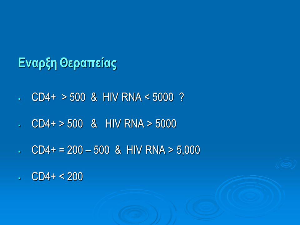 Εναρξη Θεραπείας  CD4+ > 500 & HIV RNA 500 & HIV RNA < 5000 ?  CD4+ > 500 & HIV RNA > 5000  CD4+ = 200 – 500 & HIV RNA > 5,000  CD4+ < 200