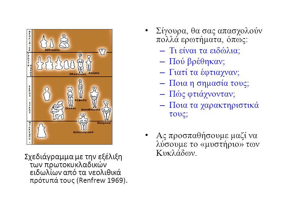Σχεδιάγραμμα με την εξέλιξη των πρωτοκυκλαδικών ειδωλίων από τα νεολιθικά πρότυπά τους (Renfrew 1969). Σίγουρα, θα σας απασχολούν πολλά ερωτήματα, όπω