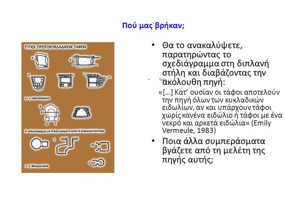 Πού μας βρήκαν; Τάφοι Θα το ανακαλύψετε, παρατηρώντας το σχεδιάγραμμα στη διπλανή στήλη και διαβάζοντας την ακόλουθη πηγή: «[…] Κατ' ουσίαν οι τάφοι α