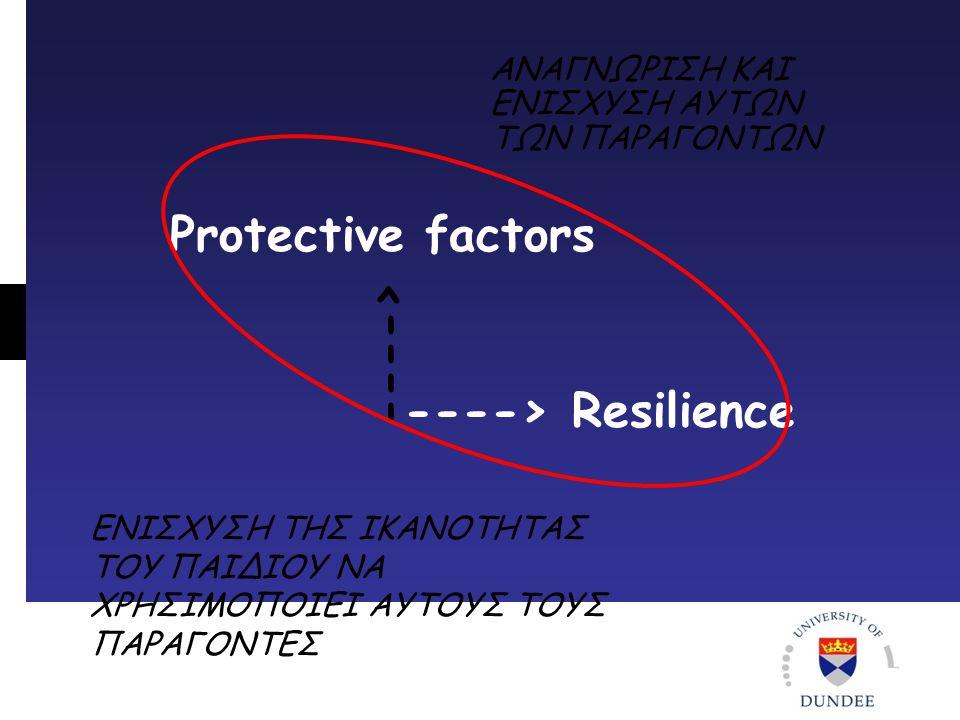 Protective factors ----> Resilience ----> ΑΝΑΓΝΩΡΙΣΗ ΚΑΙ ΕΝΙΣΧΥΣΗ ΑΥΤΩΝ ΤΩΝ ΠΑΡΑΓΟΝΤΩΝ ΕΝΙΣΧΥΣΗ ΤΗΣ ΙΚΑΝΟΤΗΤΑΣ ΤΟΥ ΠΑΙΔΙΟΥ ΝΑ ΧΡΗΣΙΜΟΠΟΙΕΙ ΑΥΤΟΥΣ ΤΟΥΣ ΠΑΡΑΓΟΝΤΕΣ