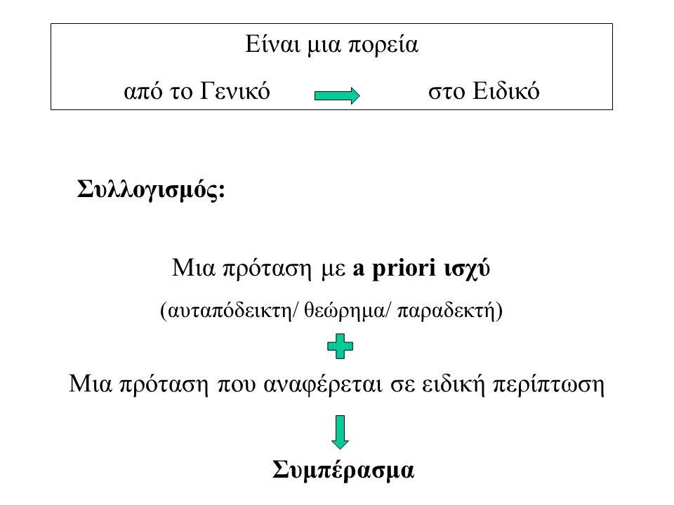 Είναι μια πορεία από το Γενικό στο Ειδικό Συλλογισμός: Μια πρόταση με a priori ισχύ (αυταπόδεικτη/ θεώρημα/ παραδεκτή) Μια πρόταση που αναφέρεται σε ε