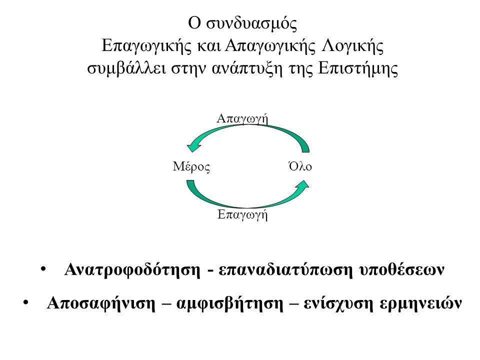 Ο συνδυασμός Επαγωγικής και Απαγωγικής Λογικής συμβάλλει στην ανάπτυξη της Επιστήμης Απαγωγή Μέρος Όλο Επαγωγή Ανατροφοδότηση - επαναδιατύπωση υποθέσε