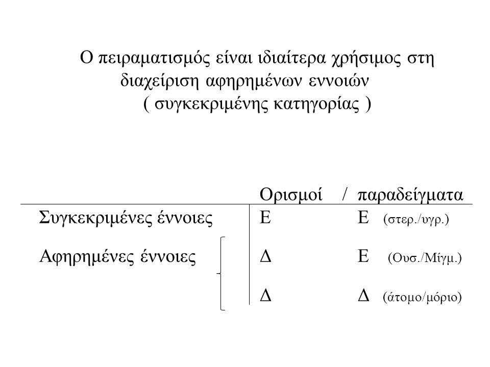 Ο πειραματισμός είναι ιδιαίτερα χρήσιμος στη διαχείριση αφηρημένων εννοιών ( συγκεκριμένης κατηγορίας ) Ορισμοί /παραδείγματα Συγκεκριμένες έννοιεςΕΕ