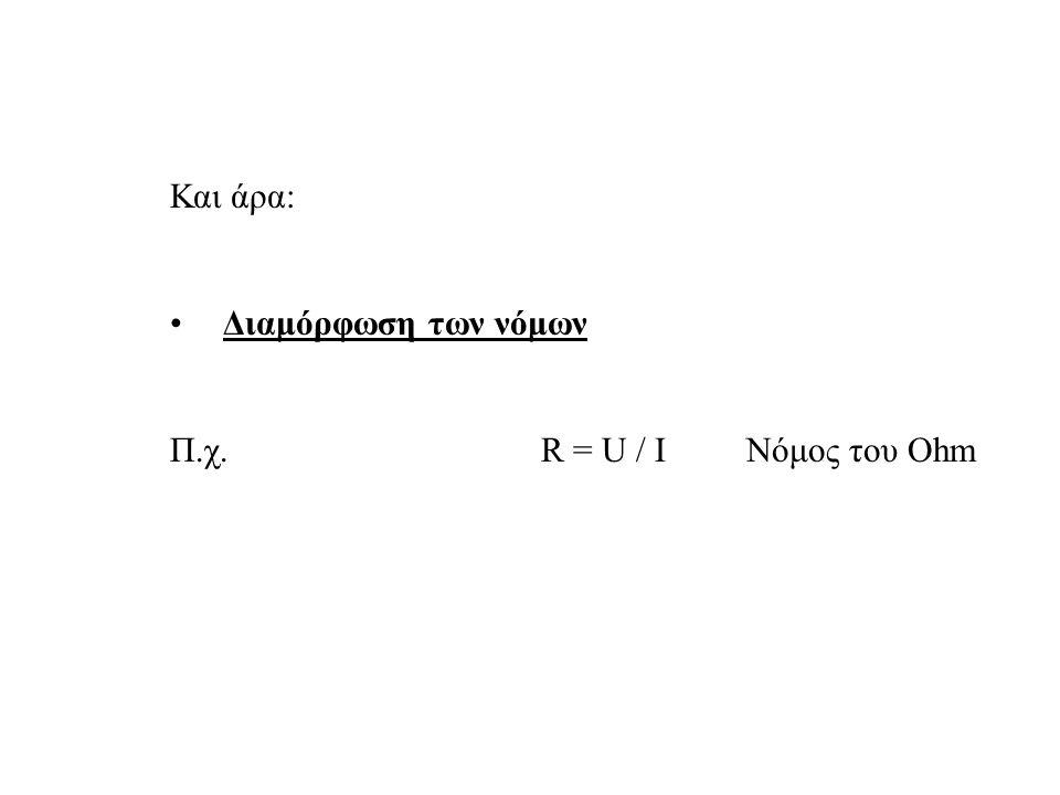 Και άρα: Διαμόρφωση των νόμων Π.χ. R = U / I Νόμος του Ohm