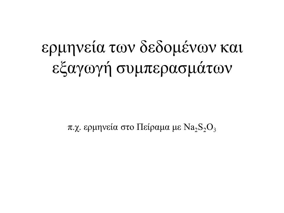 ερμηνεία των δεδομένων και εξαγωγή συμπερασμάτων π.χ. ερμηνεία στο Πείραμα με Na 2 S 2 O 3