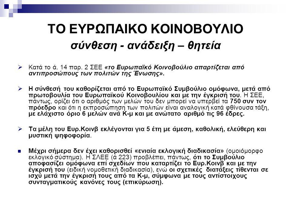 ΤΟ ΕΥΡΩΠΑΙΚΟ ΚΟΙΝΟΒΟΥΛΙΟ σύνθεση - ανάδειξη – θητεία  Κατά το ά. 14 παρ. 2 ΣΕΕ «το Ευρωπαϊκό Κοινοβούλιο απαρτίζεται από αντιπροσώπους των πολιτών τη