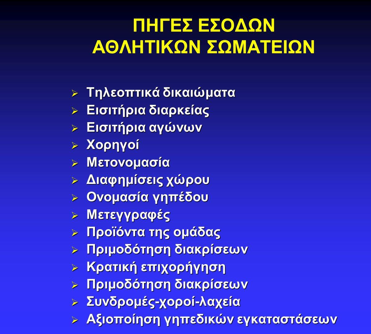 ΚΥΡΙΕΣ ΠΗΓΕΣ ΕΣΟΔΩΝ ΟΜΑΔΩΝ ΠΟΔΟΣΦΑΙΡΟΥ 1.